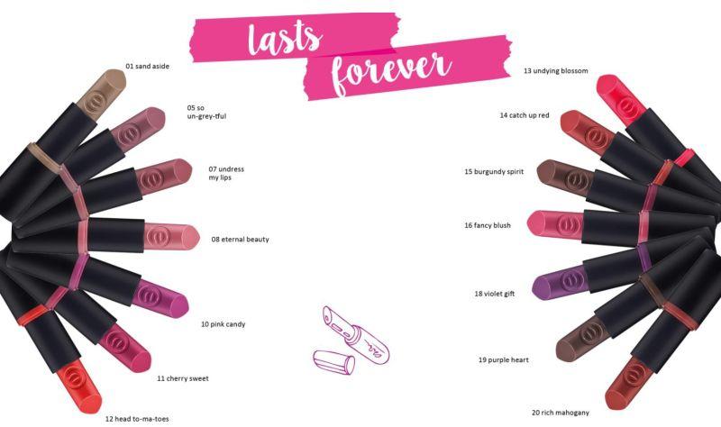 ultra last instant colour lipstick